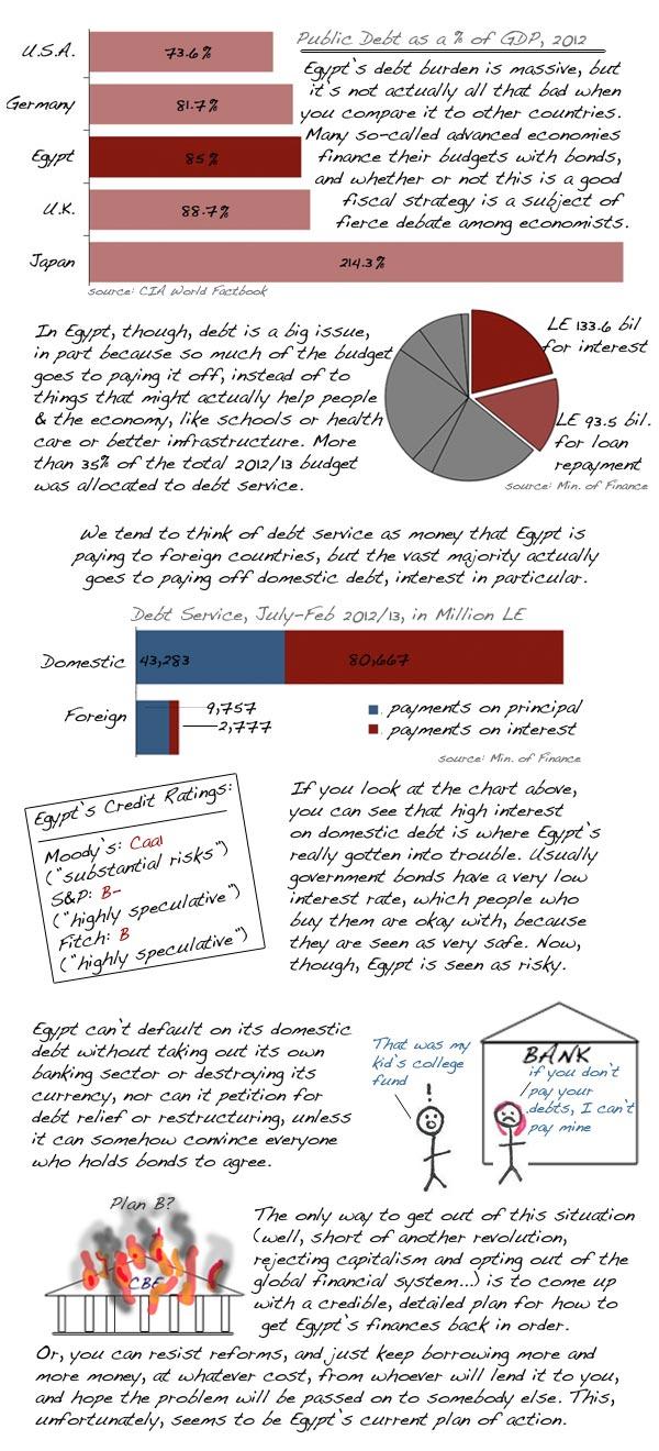 infographicPart2